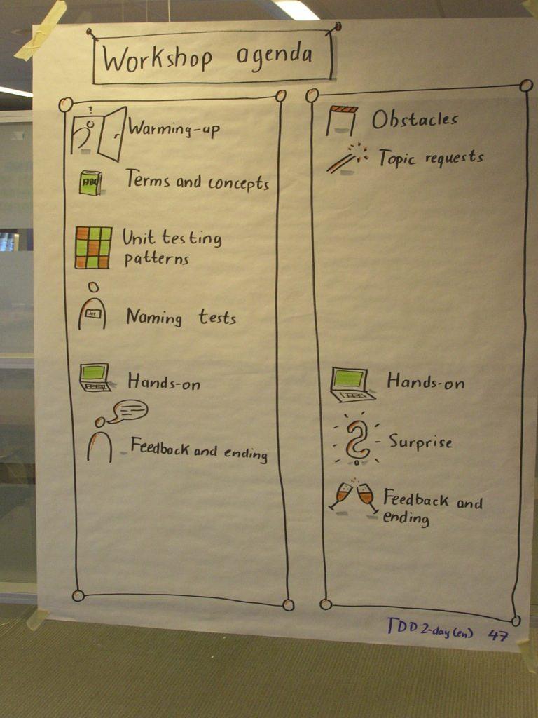 Workshop-Fahrplan auf einem Plakat
